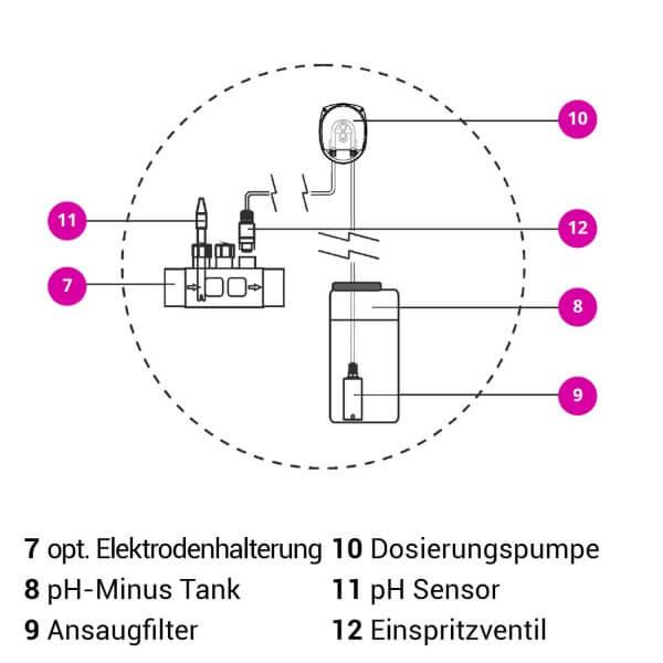Salzelektrolyseanlage SALT 7G-PH, 25m³ - Montageskizze
