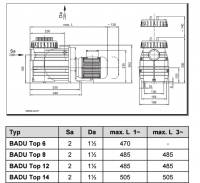 Poolpumpe Badu Top II/8, 230 V