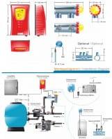 Salzelektrolyseanlage TECNO 30G, 120 m³ - Maße