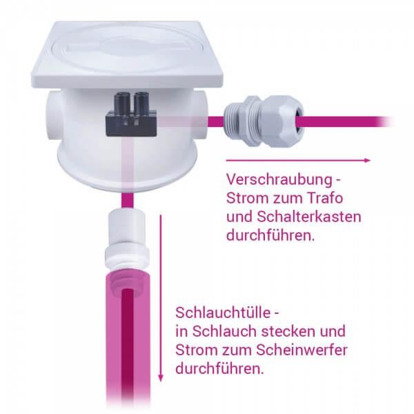 BWT Kabelanschlussdose für Pool Scheinwerfer, weiß - Installationsskizze
