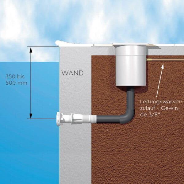 Mechanischer Wasserstandsregler Set