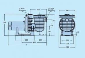 Poolpumpe Duraglas II P-STRHD-103E3 (5P6RE-3E2), 400 V